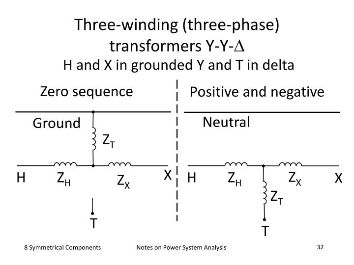 Three-winding (three-phase)