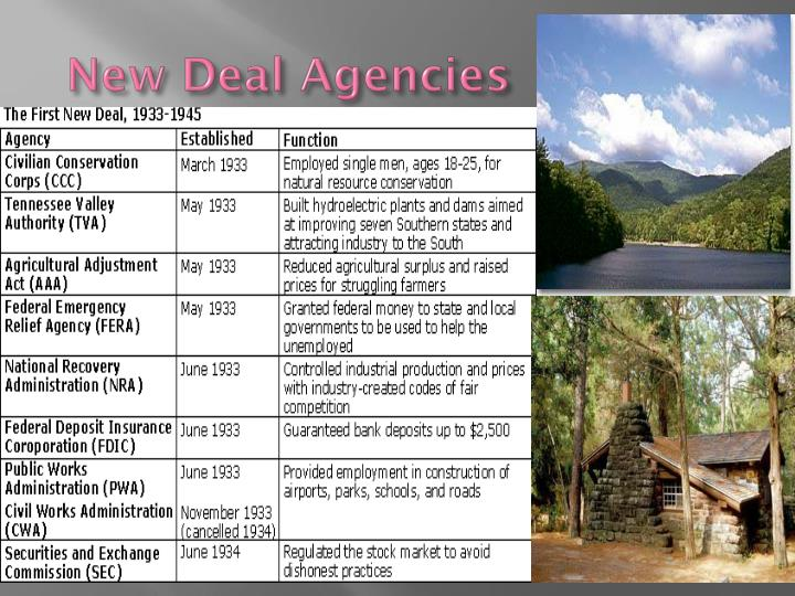 New Deal Agencies
