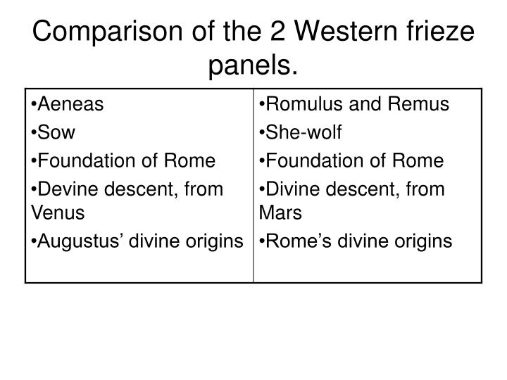 Comparison of the 2 Western frieze panels.