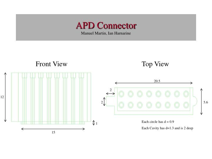 APD Connector