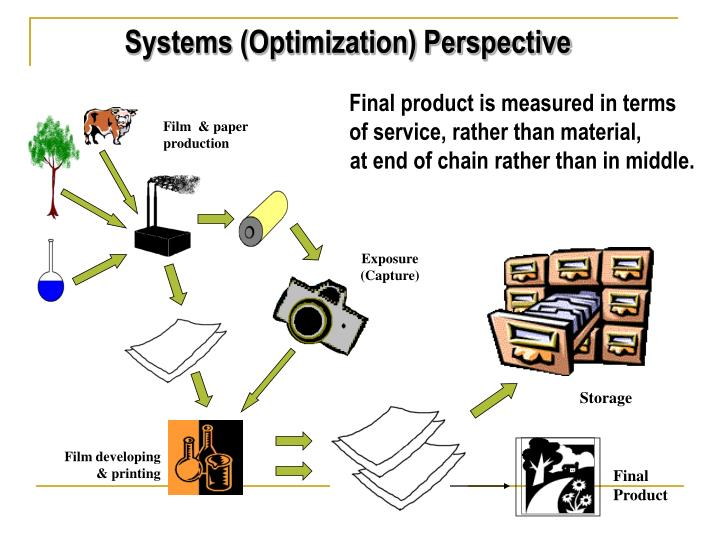 Systems (Optimization) Perspective