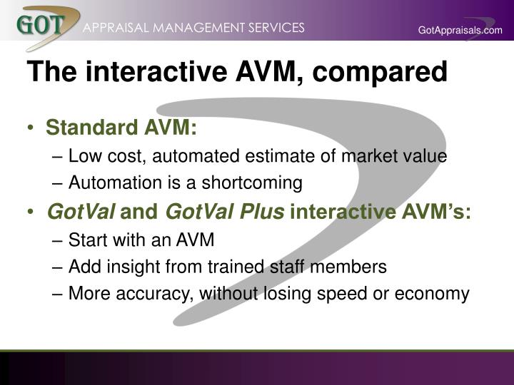 The interactive AVM, compared