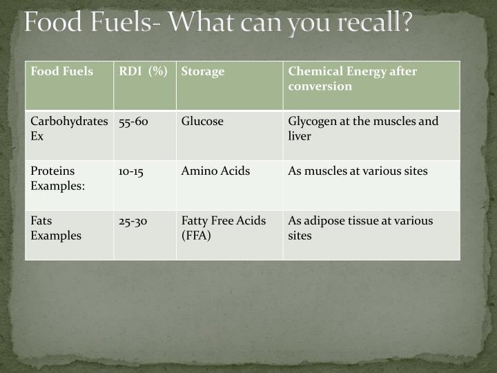 Food Fuels- What can you recall?