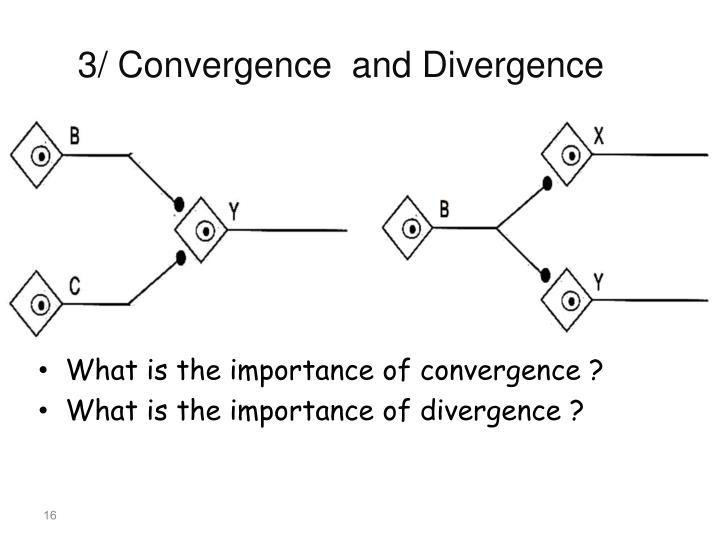 3/ Convergence  and Divergence