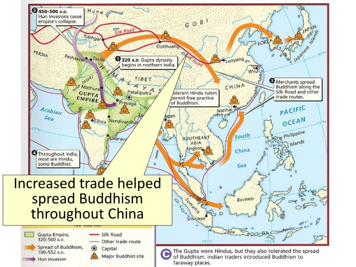 Increased trade helped spread Buddhism throughout China