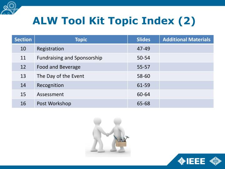 ALW Tool Kit Topic Index (2)