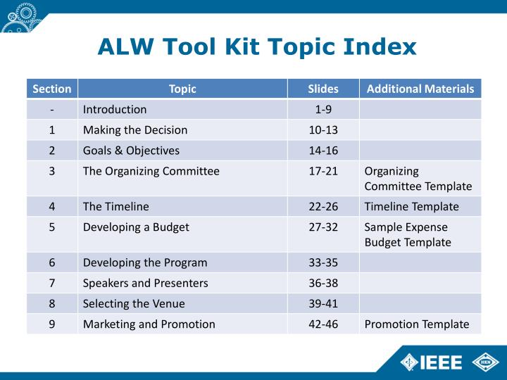 ALW Tool Kit Topic Index