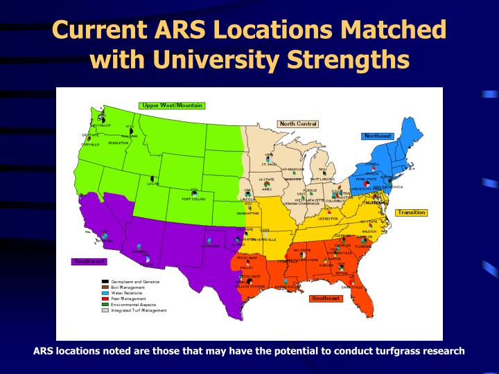 Current ARS Locations Matched with University Strengths