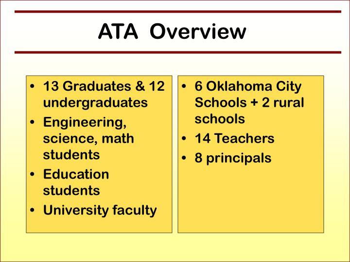 13 Graduates & 12 undergraduates