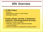 ata overview1