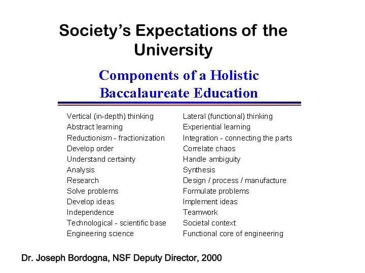 Society's Expectations of the University