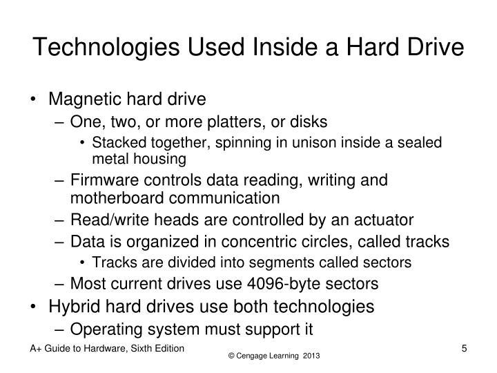 Technologies Used Inside a Hard Drive