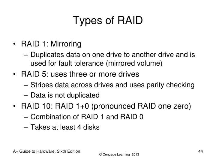 Types of RAID