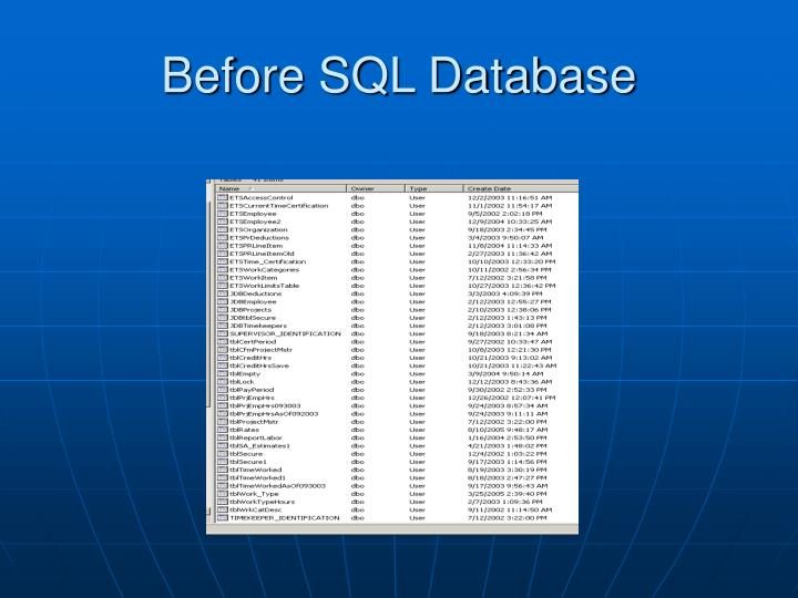 Before SQL Database