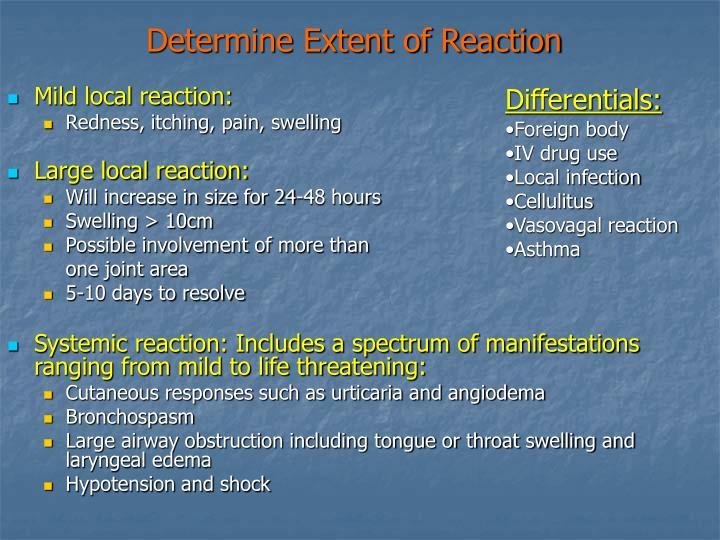 Determine Extent of Reaction