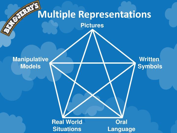 Multiple Representations