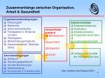 zusammenh nge zwischen organisation arbeit gesundheit
