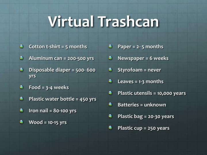 Virtual Trashcan