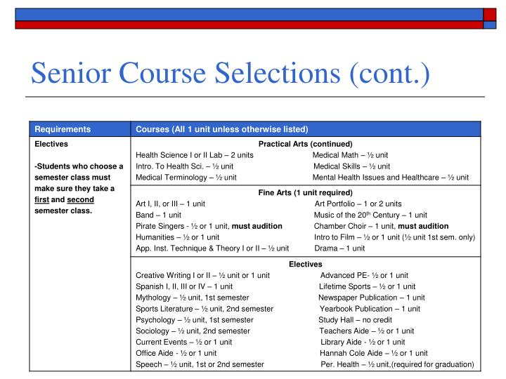 Senior Course Selections (cont.)