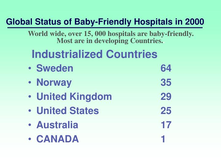 Global Status of Baby-Friendly Hospitals in 2000