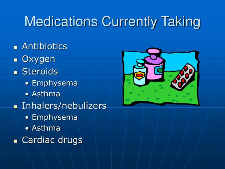 Medications Currently Taking