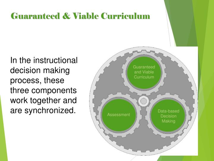 In the instructional decision making process, these three components work together and are synchronized.