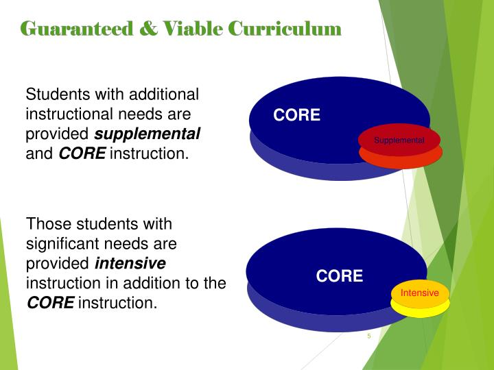 Students with additional instructional needs are provided