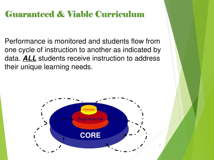 Performance is monitored and students flow from one cycle of instruction to another as indicated by data.