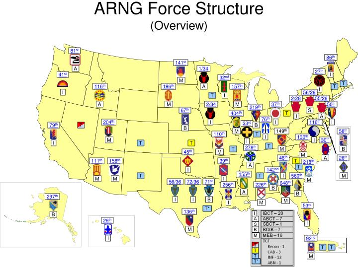 Arng force structure overview