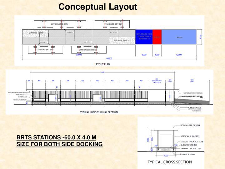 Conceptual Layout