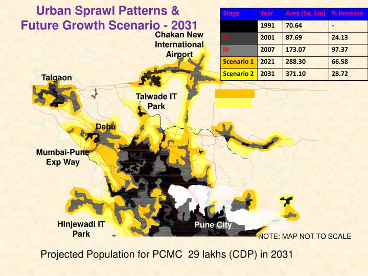 Urban Sprawl Patterns &
