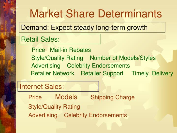 Market Share Determinants