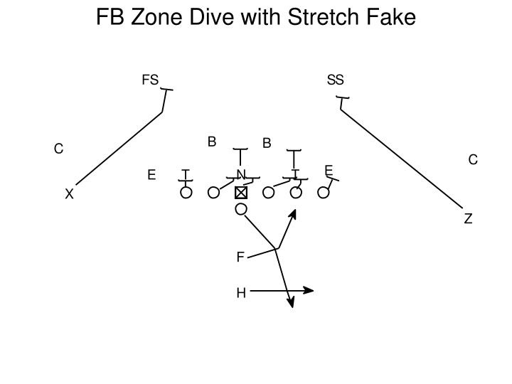 FB Zone Dive with Stretch Fake
