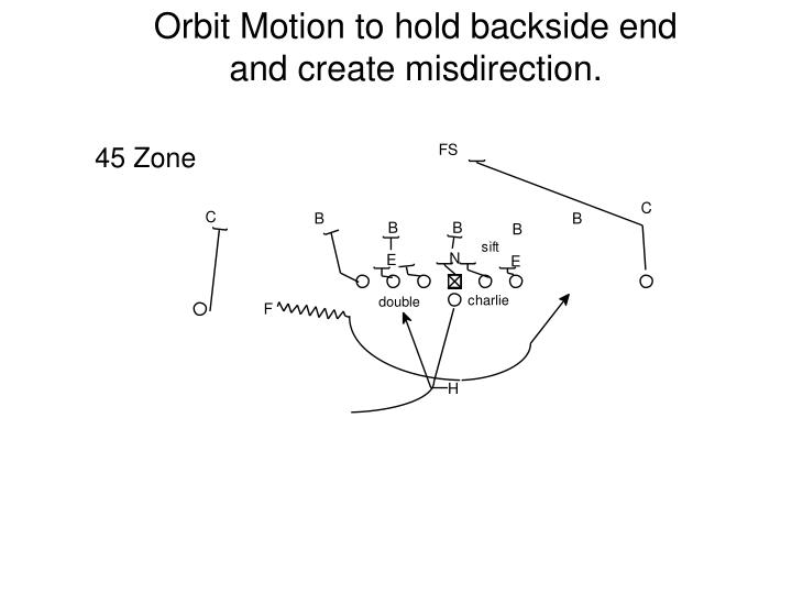 Orbit Motion to hold backside end and create misdirection.