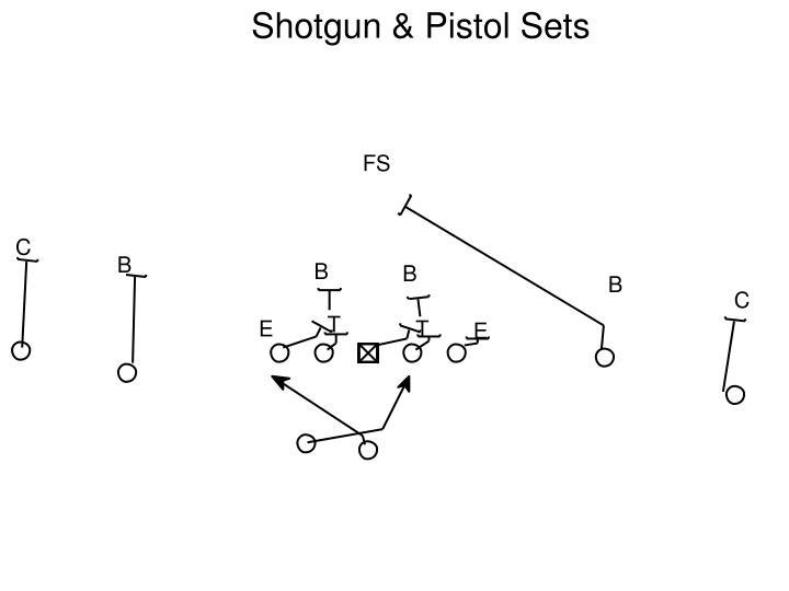 Shotgun & Pistol Sets