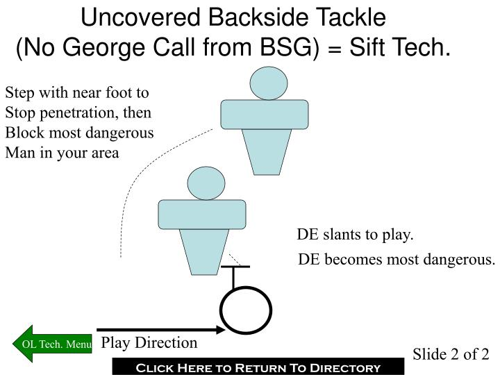 Uncovered Backside Tackle