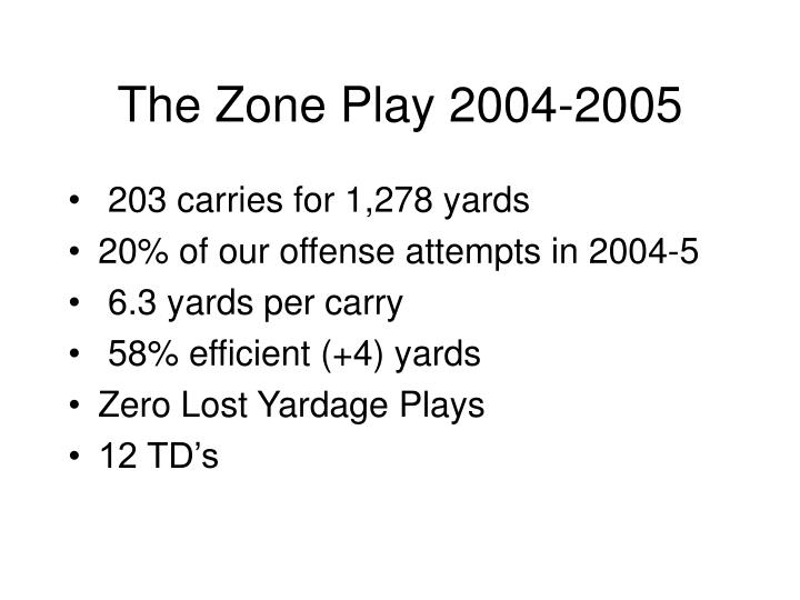 The Zone Play 2004-2005