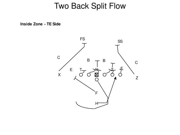 Two Back Split Flow