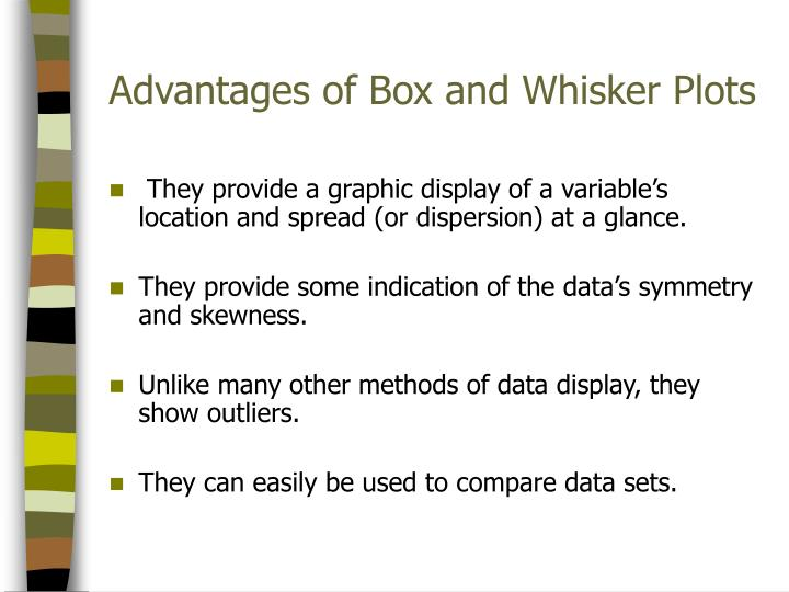 Advantages of Box and Whisker Plots