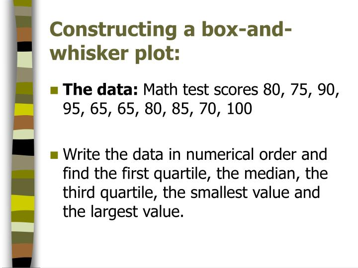 Constructing a box-and-whisker plot: