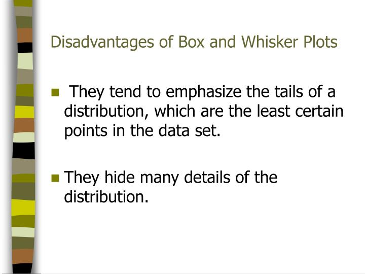 Disadvantages of Box and Whisker Plots