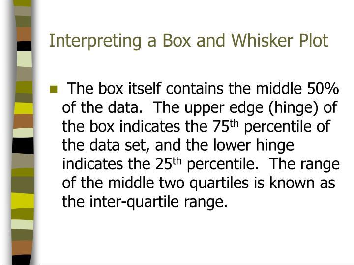 Interpreting a Box and Whisker Plot