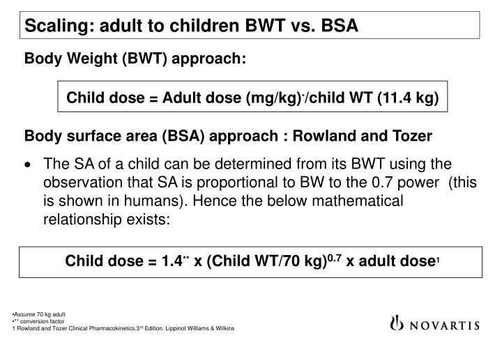 Scaling: adult to children BWT vs. BSA