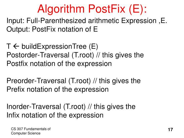 Algorithm PostFix (E):