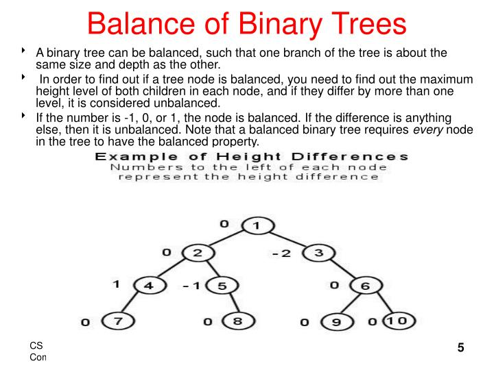 Balance of Binary Trees