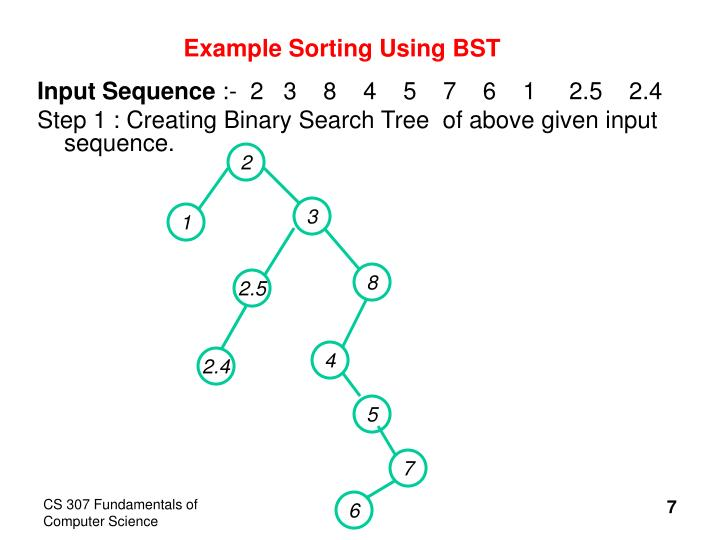 Example Sorting Using BST