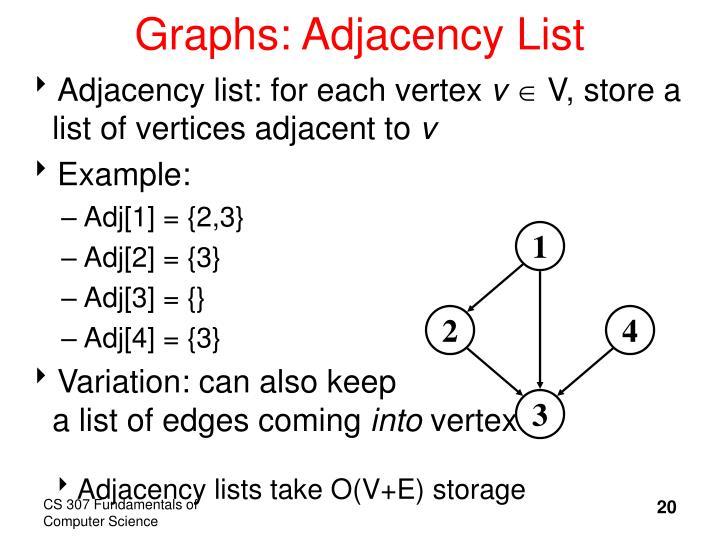Graphs: Adjacency List