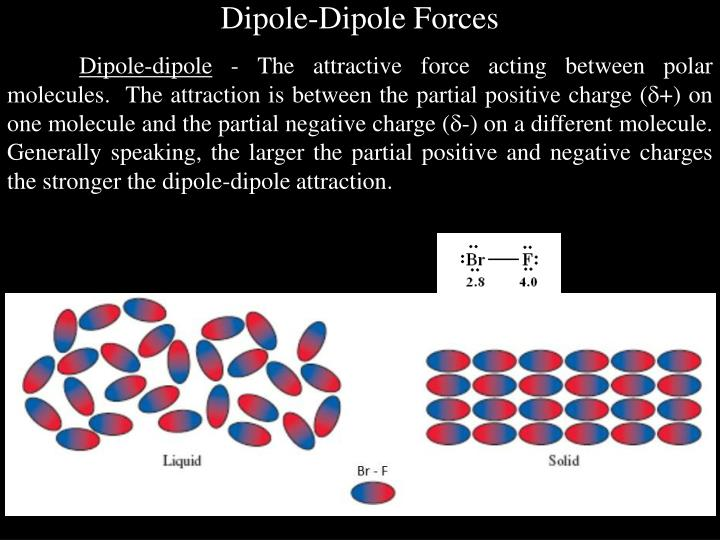 Dipole-Dipole Forces