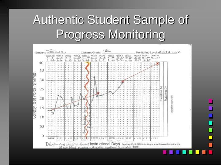 Authentic Student Sample of Progress Monitoring