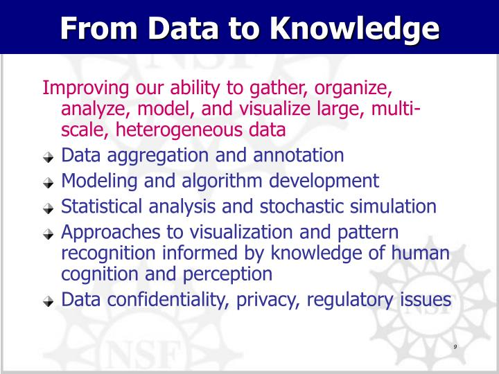 From Data to Knowledge